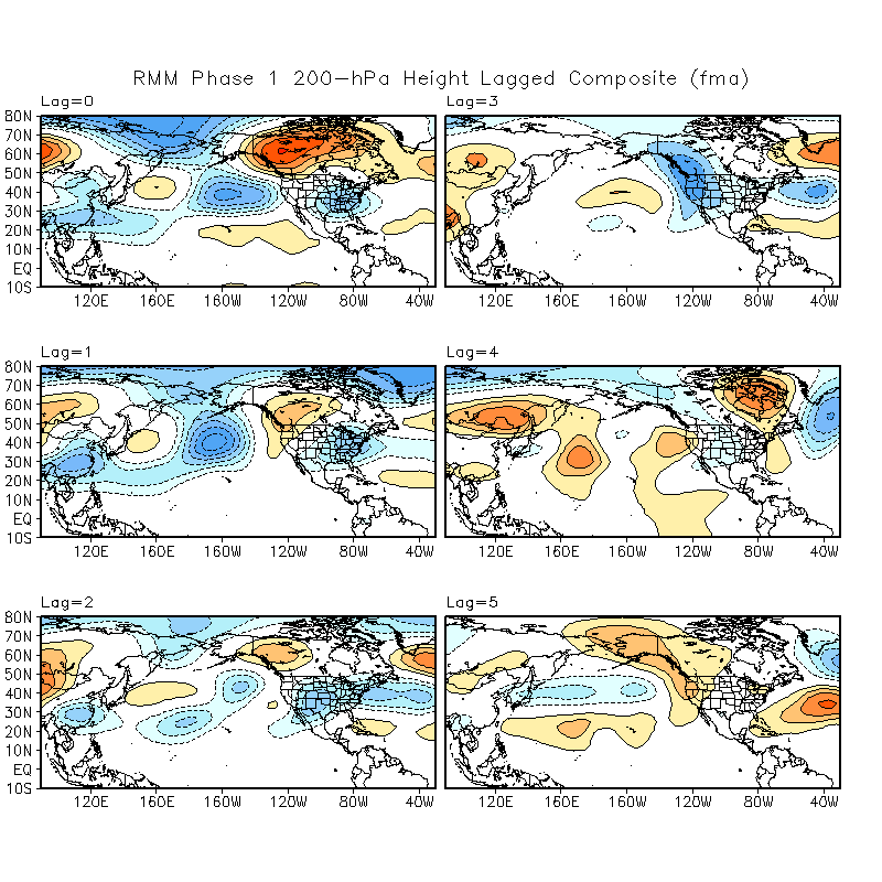 MJO Lagged Composites and Significance for February - April period