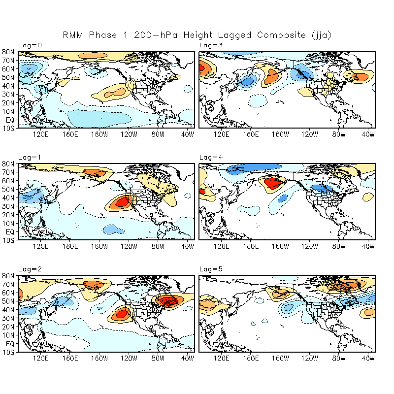 MJO Lagged Composites and Significance for June - August period