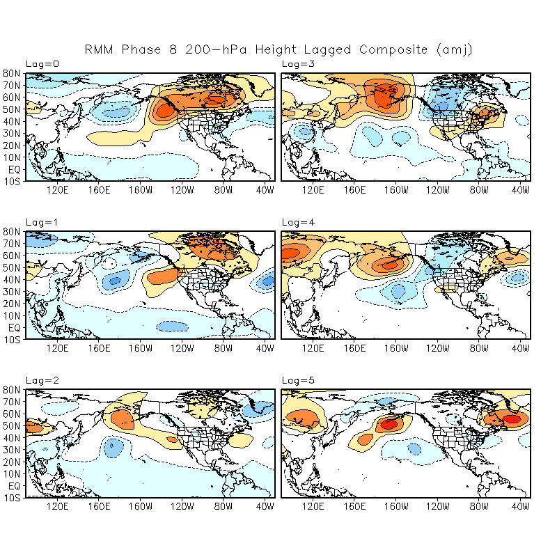 MJO Lagged Composites and Significance for April - June period