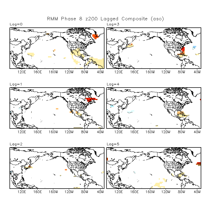 MJO Lagged Composites and Significance for August - October period