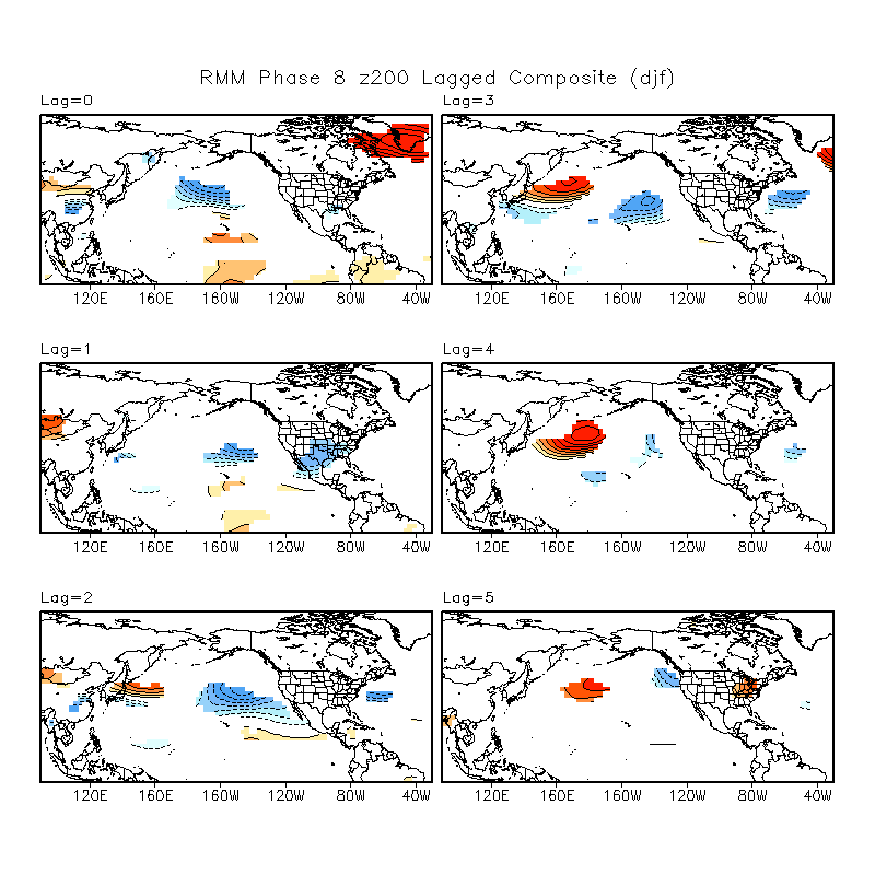 MJO Lagged Composites and Significance for December - February period