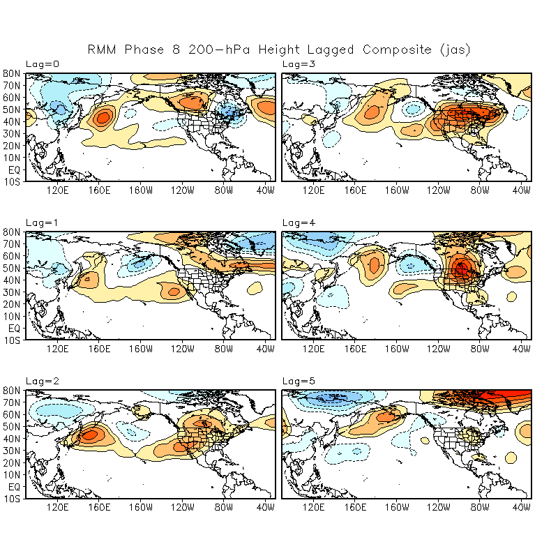 MJO Lagged Composites and Significance for July - September period