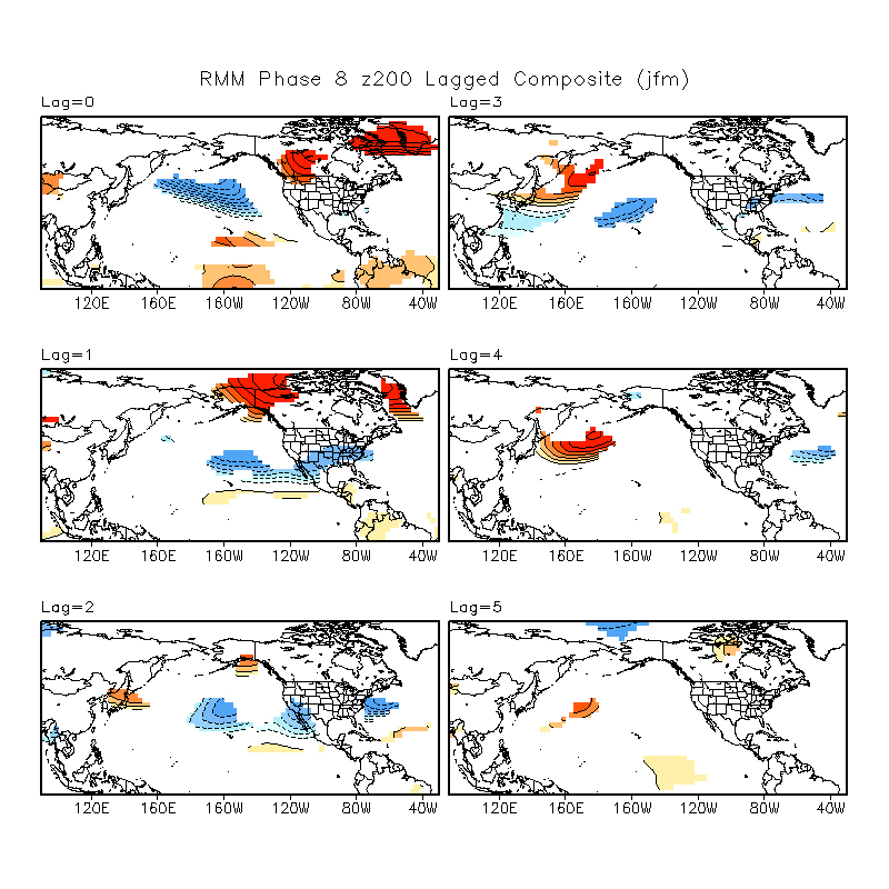 MJO Lagged Composites and Significance for January - March period