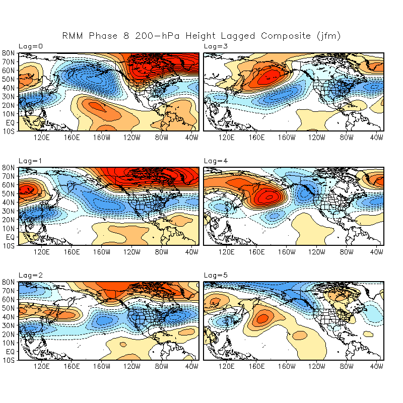 200-hPa Height MJO Lagged Composites and Significance for January - March period