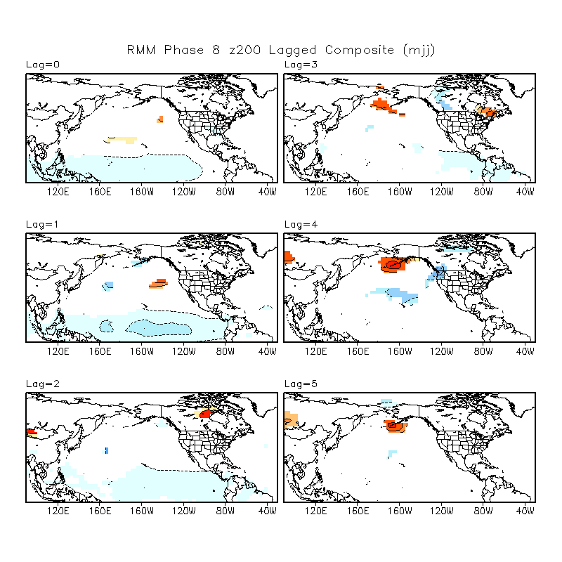 MJO Lagged Composites and Significance for May - July period
