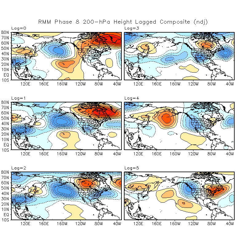 MJO Lagged Composites and Significance for November - January period